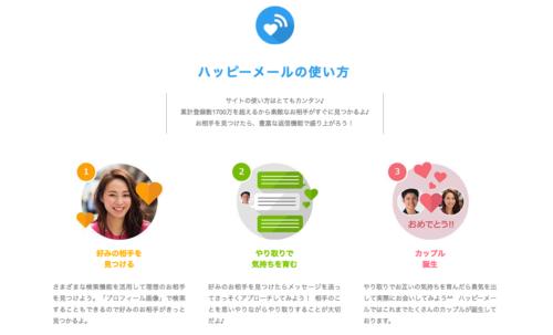 マッチングアプリおすすめランキング_ハッピーメールはマッチングなしでメッセージ可能