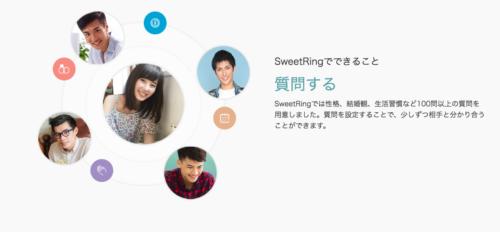 マッチングアプリおすすめランキング_SweetRing質問機能