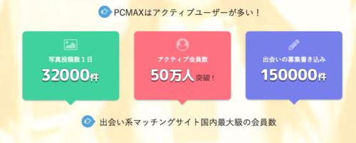 マッチングアプリおすすめランキング_PCMAXはアクティブユーザーが多い
