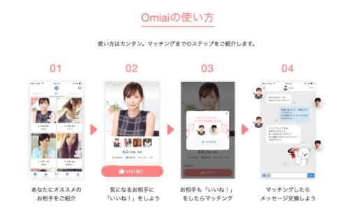 Omiaiアプリ特徴使い方が簡単